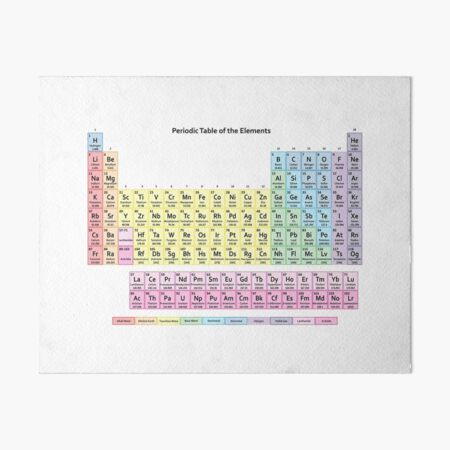Muted Colors Periodic Table Art Board Print
