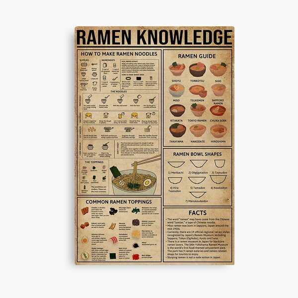 Ramen Knowledge Canvas Print