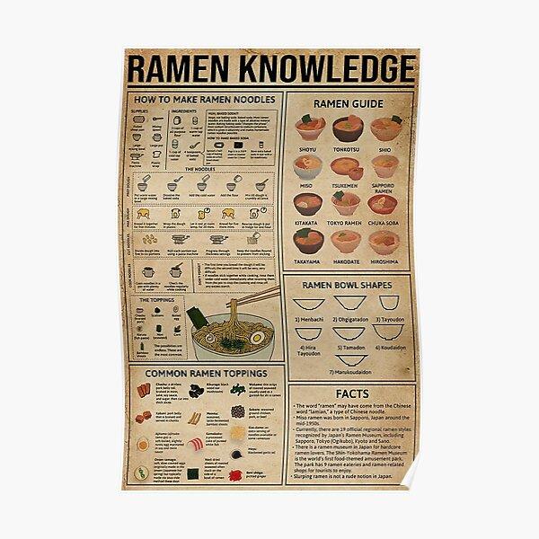 Ramen Knowledge Poster