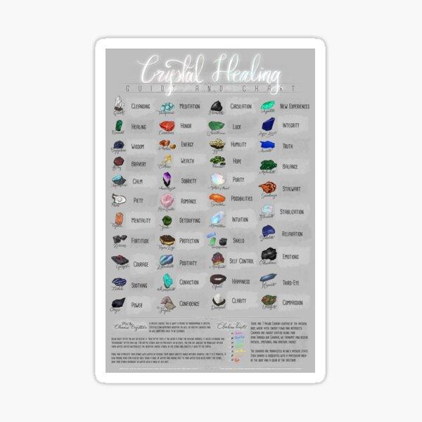 Crystal Healing Chart Sticker