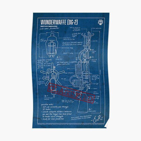 Wunderwaffe DG-2 CLASSIFIED Poster