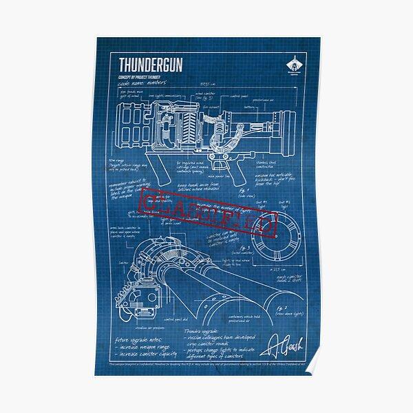 Thundergun CLASSIFIED Poster