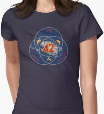 The Answer to Life, the Universe & Everything (Ultimate Venn Version) Women's Fitted T-Shirt
