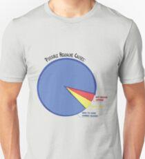 Headache Causes Pie Chart Unisex T-Shirt