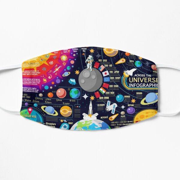 Infographie de l'univers spatial Big Bang Masque sans plis