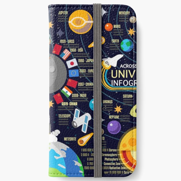 Space Universe Infographics Big Bang iPhone Wallet