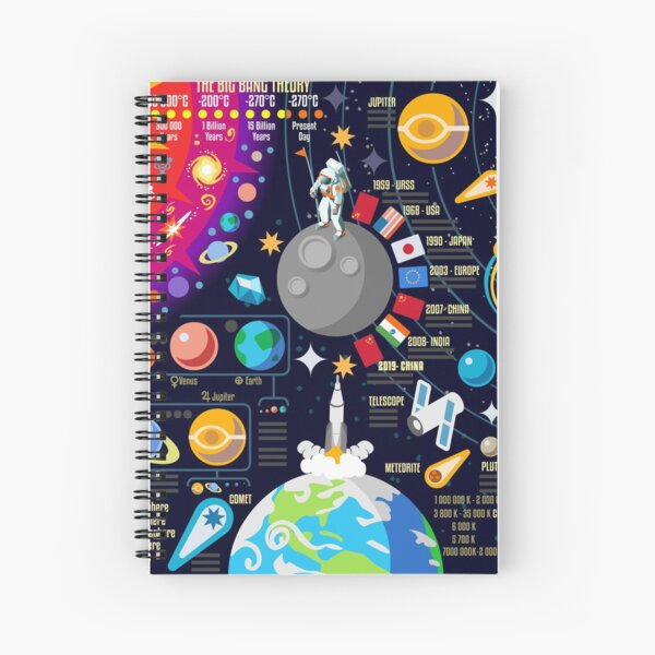 Space Universe Infographics Big Bang Spiral Notebook