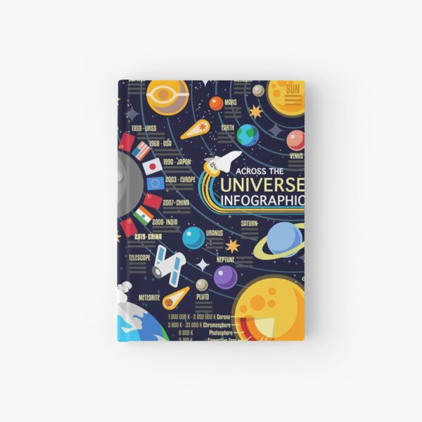 Space Universe Infographics Big Bang Hardcover Journal
