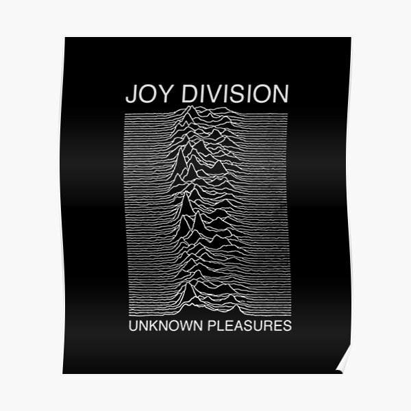 Joy Division - Unknown Pleasures (With Words) Poster