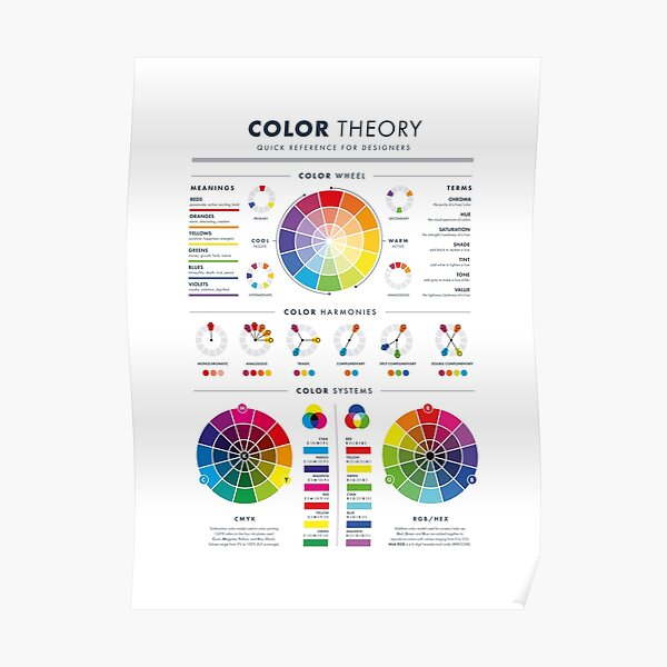 Color Theory for Designers - US Poster