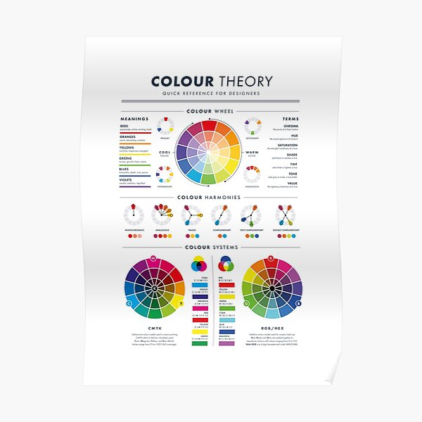 Colour Theory for Designers - UK Poster