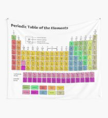 periodic table of the elements wall tapestry - Periodic Table Of Elements Gifts