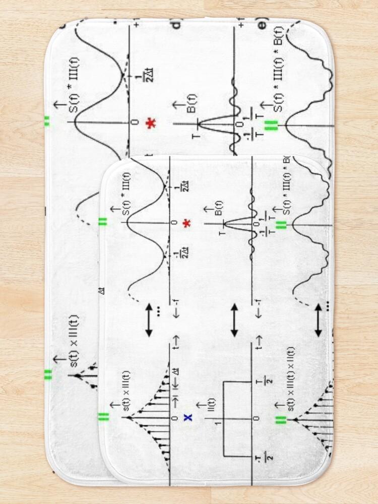 Alternate view of #Discrete #Fourier #Transform. #Diagram, graph, formula, chalk out, illustration, physics, graph plot, symbol, guidance, draft, sketch, science, research, scientific experiment Bath Mat