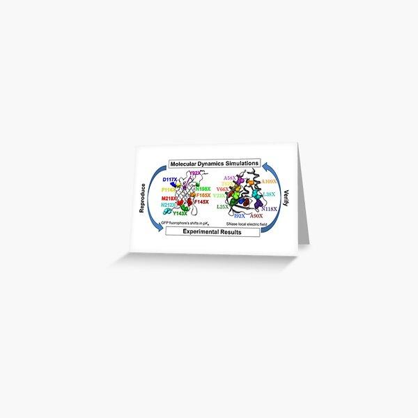 Molecular Dynamics Simulation Greeting Card