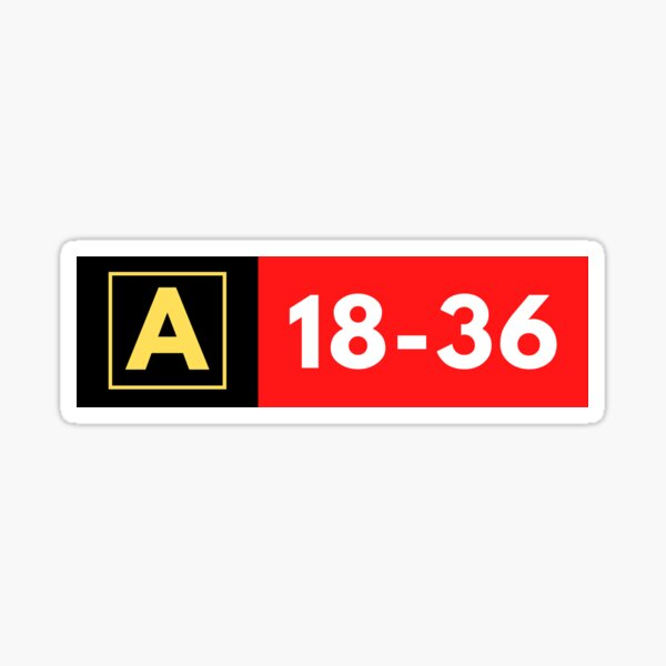 Airport Runway / Taxiway Sign Sticker