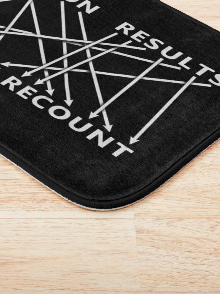 Alternate view of Election Result is Lies! Let's Recount - Anagram Bath Mat