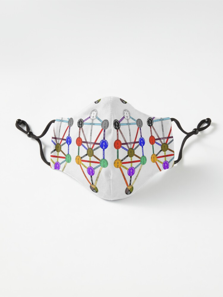 Alternate view of Tree of Life (Kabbalah) Mask