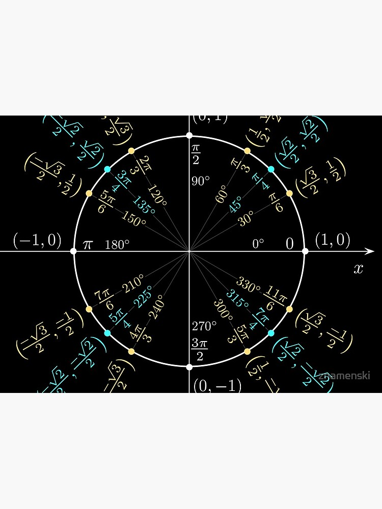 Unit circle angles. Trigonometry, Math Formulas, Geometry Formulas