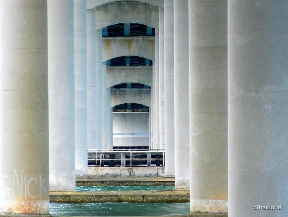 Under The Bridge  ^ by ctheworld