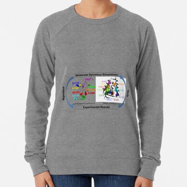 Molecular Dynamics Simulation Lightweight Sweatshirt