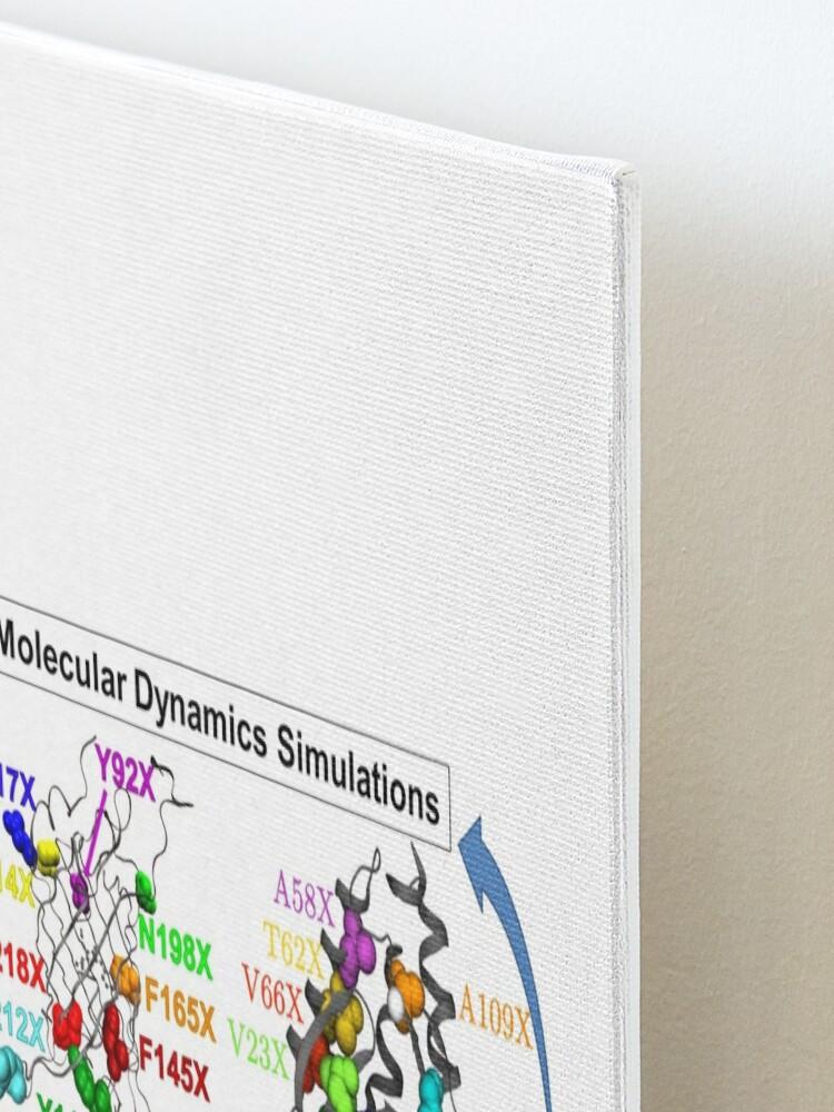 Alternate view of Molecular Dynamics Simulation Mounted Print