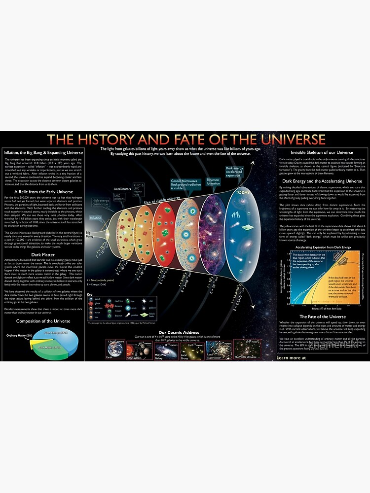 The #History and #Fate of the #Universe by znamenski