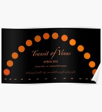 TRansit of Venus - Once in a Lifetime Poster