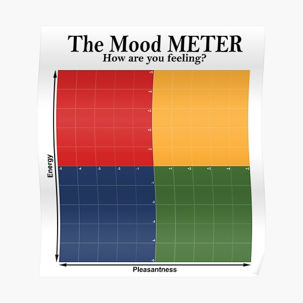 The Mood Meter Poster