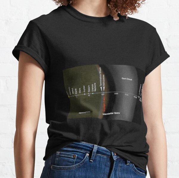 The distance from the Oort cloud to the interior of the Solar System, and two of the nearest stars Classic T-Shirt