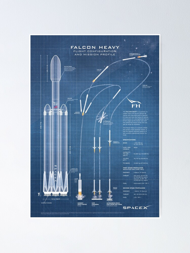 Alternate view of SpaceX Falcon Heavy Spacecraft NASA Rocket Blueprint in High Resolution (light blue) Poster