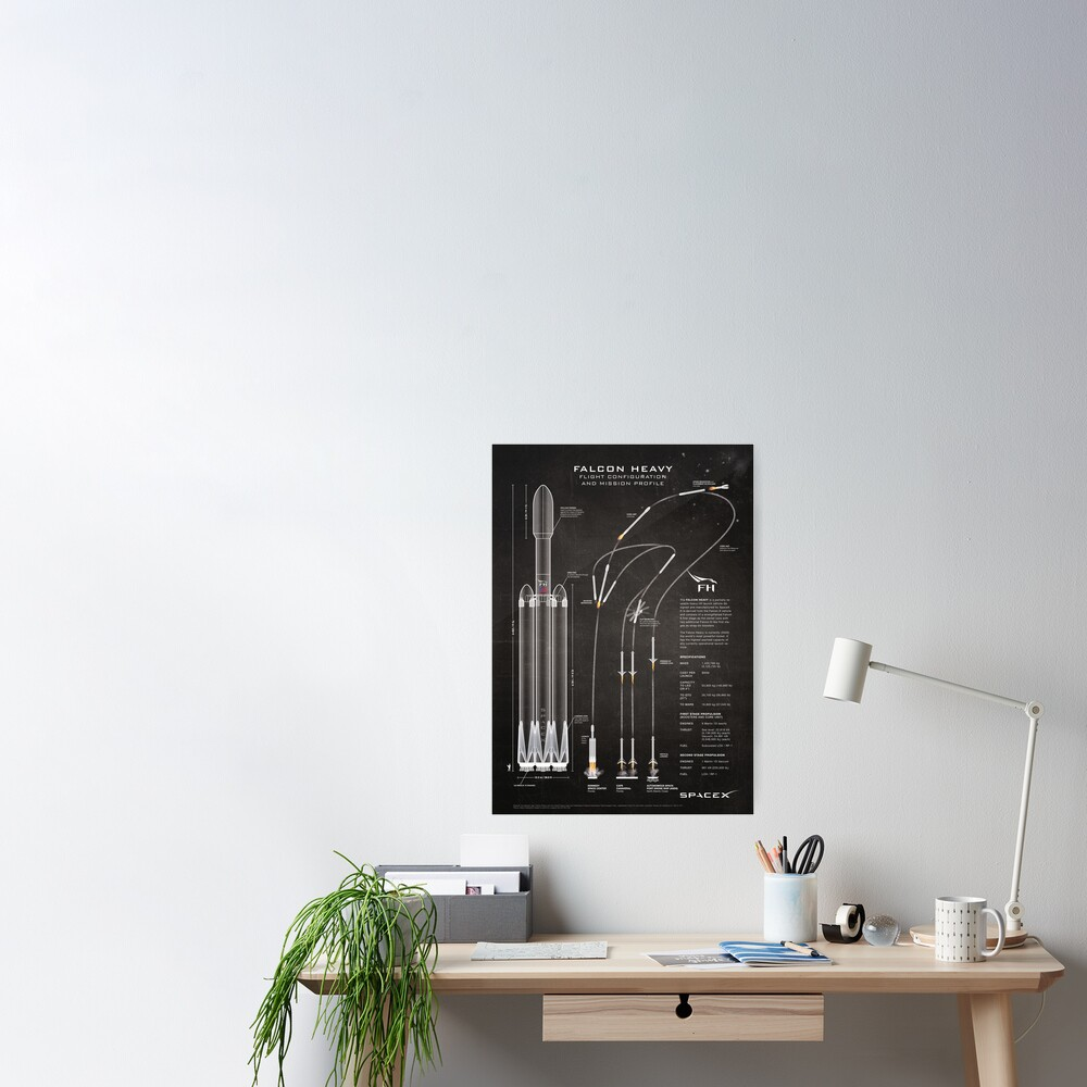 SpaceX Falcon Heavy Spacecraft NASA Rocket Blueprint in High Resolution (chalkboard black) Poster