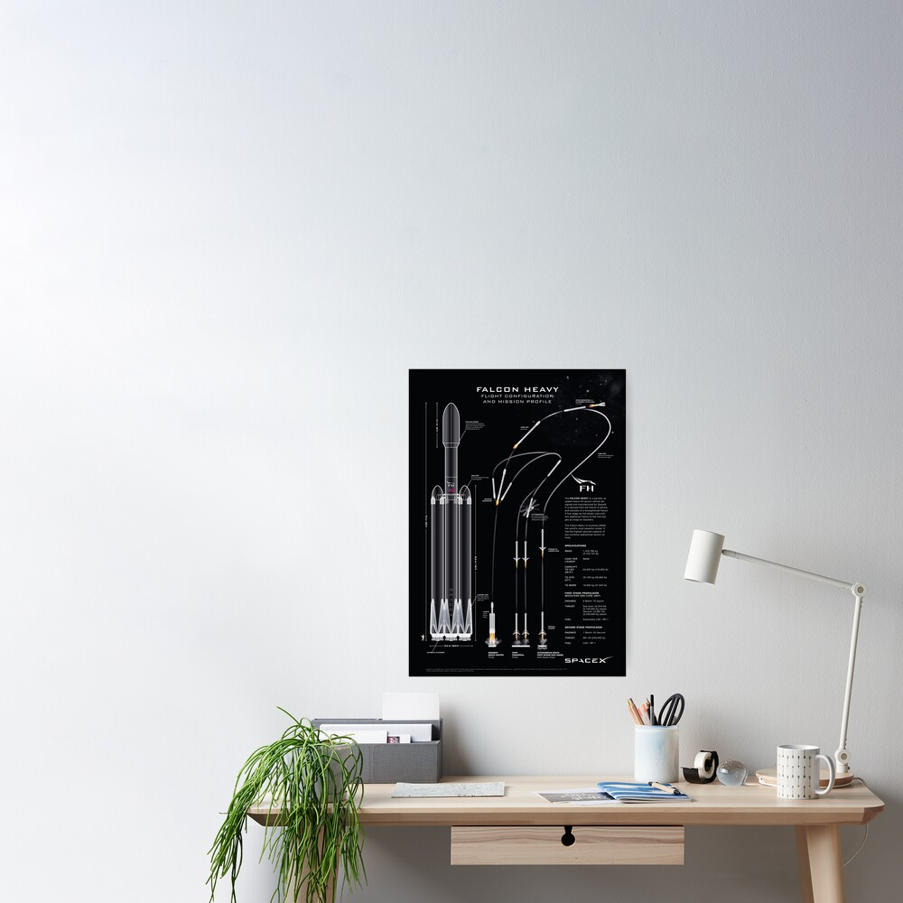 SpaceX Falcon Heavy Spacecraft NASA Rocket Blueprint in High Resolution (all black) Poster