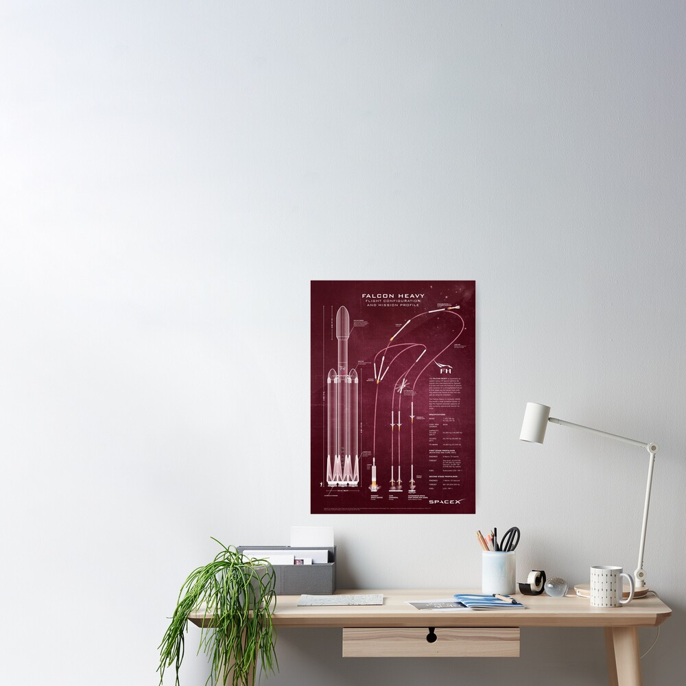 SpaceX Falcon Heavy Spacecraft NASA Rocket Blueprint in High Resolution (red) Poster