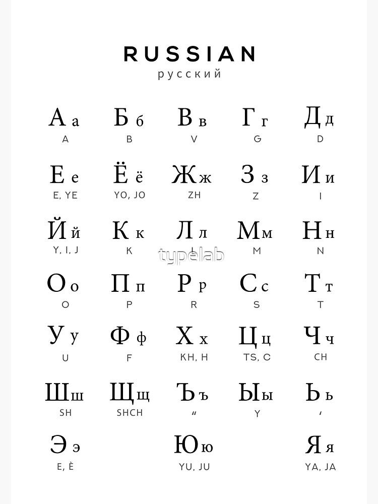 Russian Cyrillic Alphabet Chart