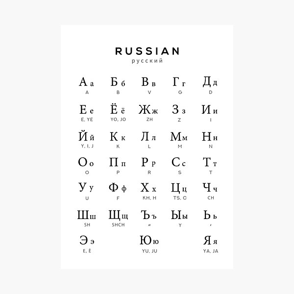 Russian Alphabet Chart, Russian Language Cyrillic Chart, White Photographic Print
