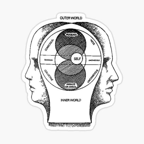 Jung's Model of the Psyche Sticker