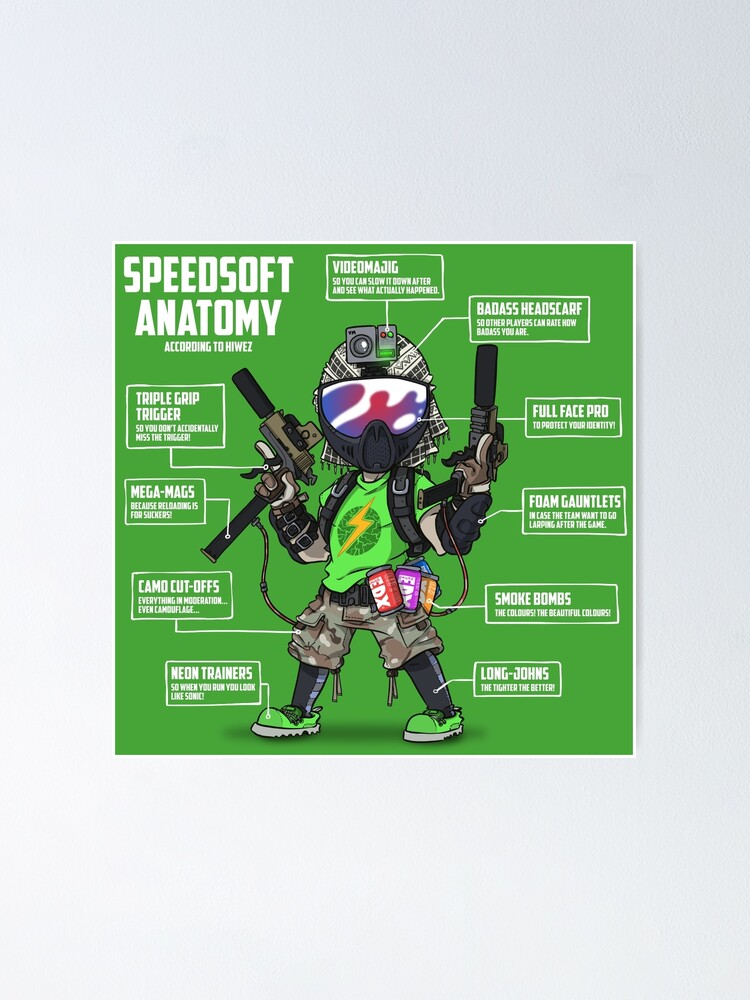 Alternate view of SPEEDSOFT ANATOMY (White writing) Poster