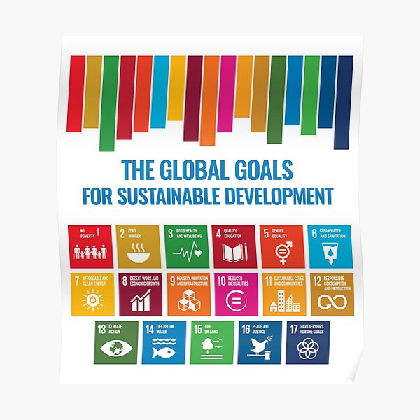 The Global Goals for Sustainable Development - UN Sustainable Development Goals SDGs 2030 Poster