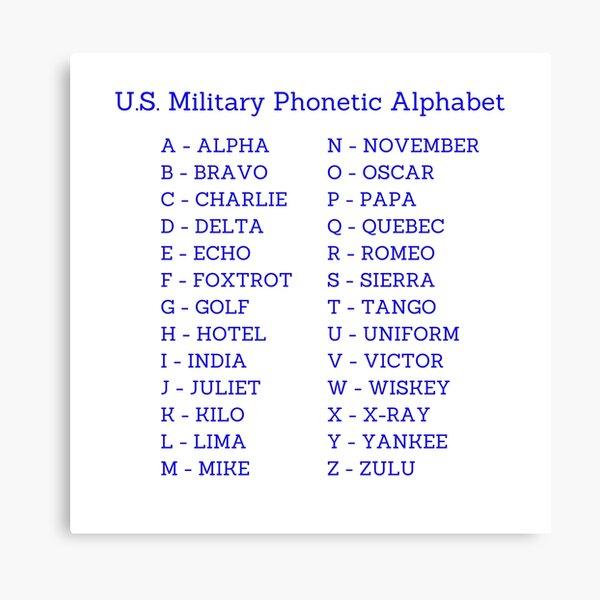 Military Phonetic Alphabet Canvas Prints Redbubble