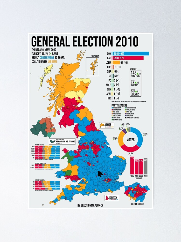 Alternate view of 2010 United Kingdom General Election Poster