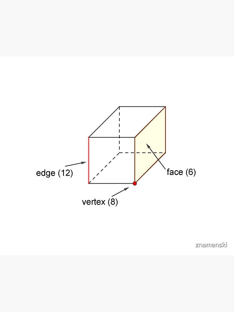 Edge - Vertex - Face by znamenski