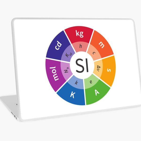 International System of Units, SI: kg, m, s, A, K, mol, cd, meter, kilogram, second, kelvin, ampere, mole, candela Laptop Skin