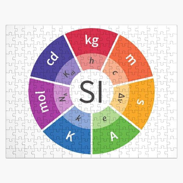 International System of Units, SI: kg, m, s, A, K, mol, cd, meter, kilogram, second, kelvin, ampere, mole, candela Jigsaw Puzzle