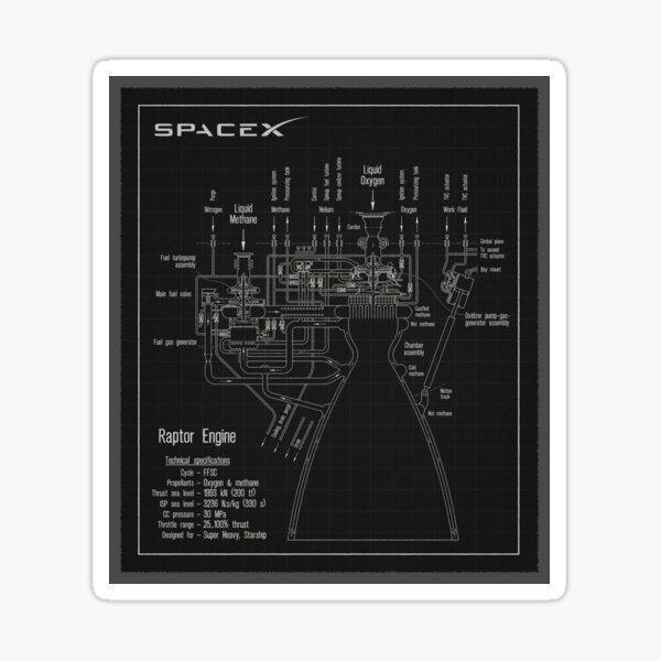 SpaceX Raptor Engine Blueprint Black Sticker
