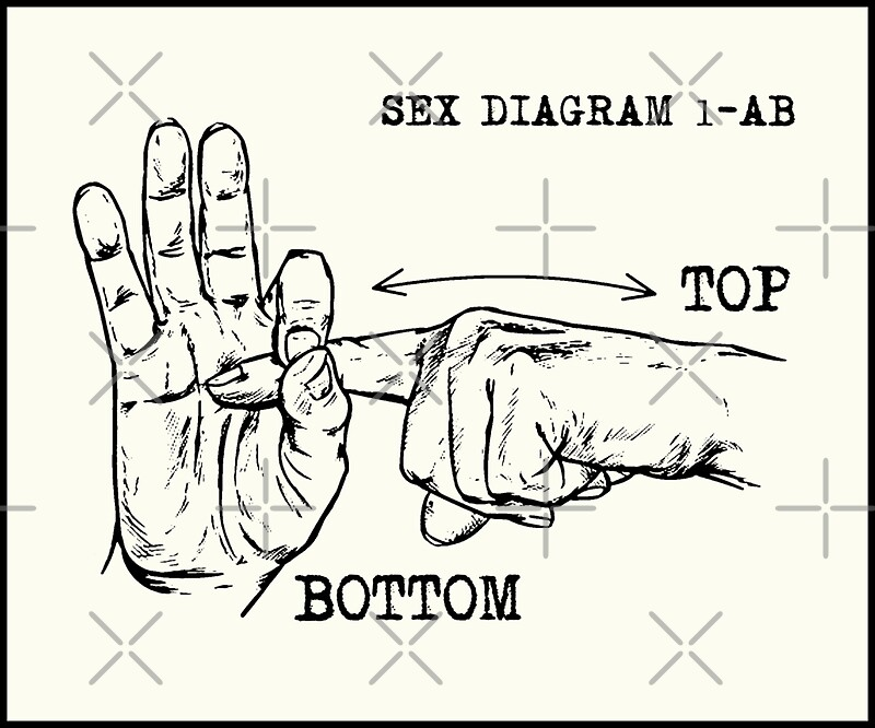 Gay Sex Diagram