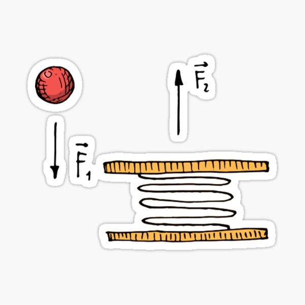 F1 and F2 resultant force ~ physics nerd Sticker
