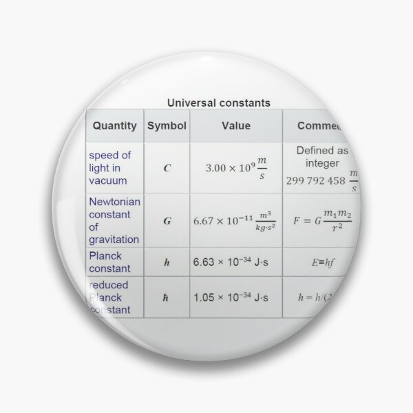 #Physics #Universal #Constants: Speed of #Light in Vacuum, Newtonian Constant of Gravitation, Planck Constant Pin