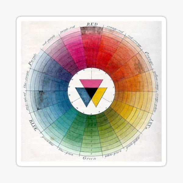 Ancient Colour Wheel Sticker