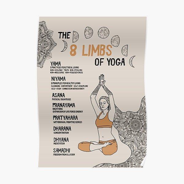 8 ramas de yoga ashtanga Póster