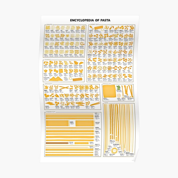 All The Pasta Poster